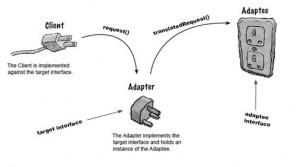 hf-adapter