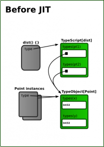 point-type-model-01-initial1